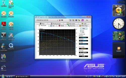 以《HDTune Pro 3.00》測試樣板機的硬碟表現,發現讀取速度最高可達 63.3 MB/s,表現令人滿意。不過效能上始終與 SSD 固態硬碟有一段距離,但如採用 SSD 固態硬碟,卻有機會令成本上升,機價亦會較貴,所以廠方選擇採用硬碟,亦能理解。