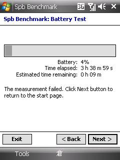 以測試軟件《Spb Benchmark》測試此機的電量耗用,發現在處理器使用全速 624MHz 運作的情況下,無疑可維持極快的運作速度,但機身電量卻只能支持 3 小時 47 分左右,十分「短命」。
