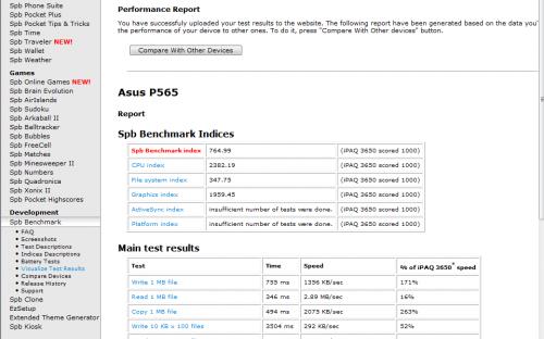 以 Spb Benchmark 測試所得,處理器一項便獲得 2,382.19 的高分數,連帶圖像處理的分數亦高達 1,959.45 分,可見高時脈處理器確有助加快系統速度。