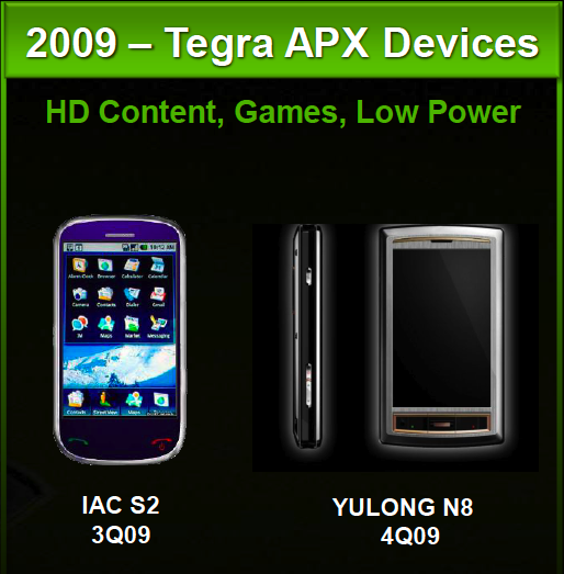 Nvidia Tegra on Android