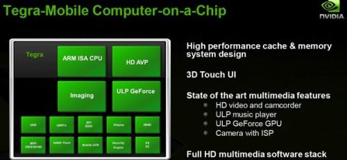 採用了 Tegra 晶片的 Android 手機,將可順暢運作 3D 操控介面。