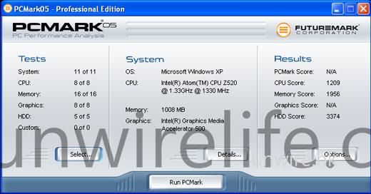 由《PCMark05》可見,處理器、記憶體及硬碟得分,分別為 1,209、1,956 及 3,374,表現只可說中等。