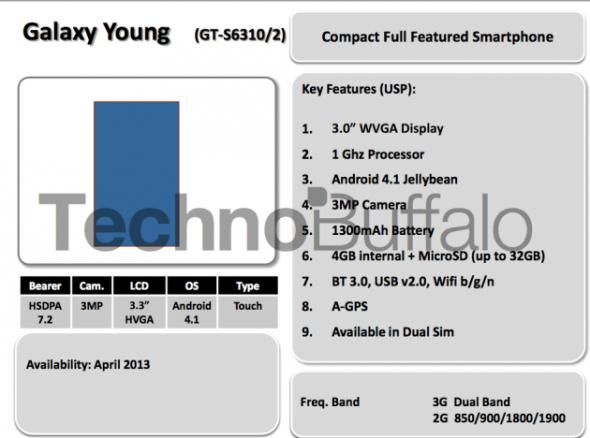 Samsung-2013-Roadmap-7