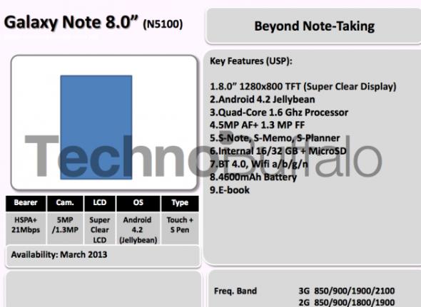 Samsung_2013_roadmap_2-1