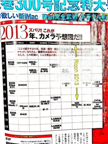 2013-Nippon-Camera-prediction[1]