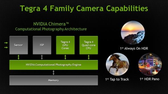 57323_Tegra4FamilyCameraCapabilities