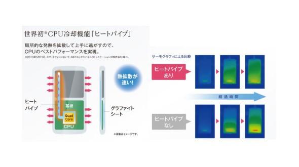 water-cooling-heat-pipe-smartphones