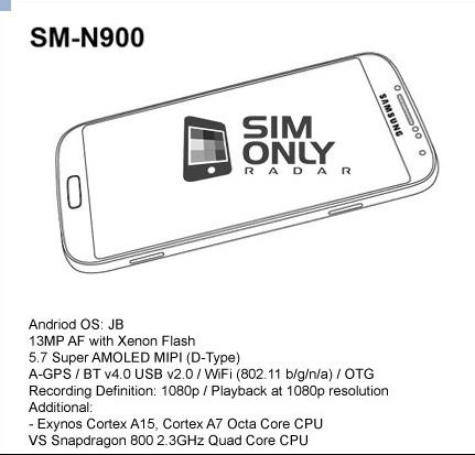 Samsung_Galaxy_Note_3_manual_schematics_leak__point_to_previously_unknown_specs