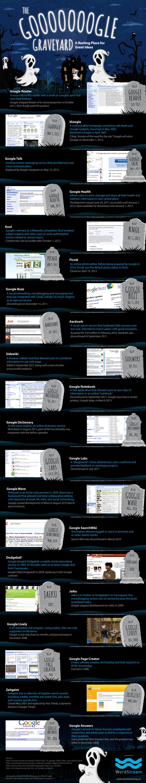 google-graveyard