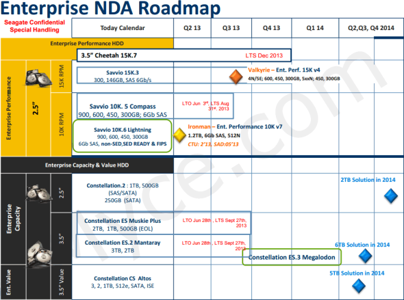 seagate_enterprise_hdd_roadmap_1