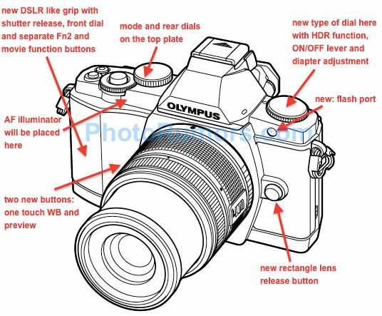 Olympus-E-M1-camera-description