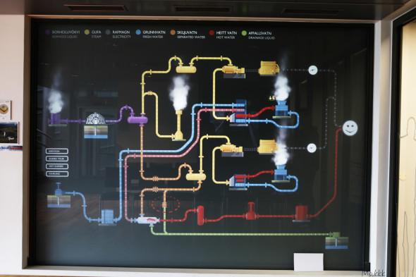 講解地熱發電廠如何運作的動畫。