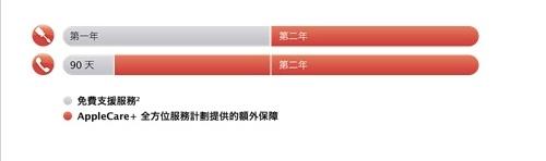 AppleCare__全方位服務計劃適用於_iPhone_-_Apple_Store__香港_