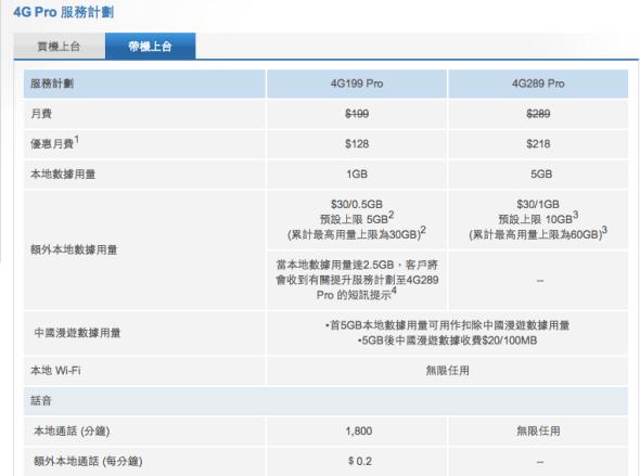 4G_Pro_服務計劃