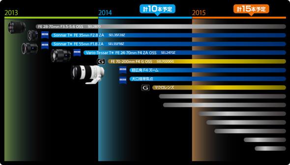 roadmap_img_03