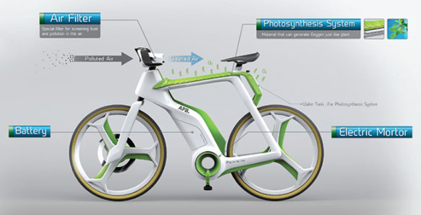 bike-lightfog-air-purifier_fe