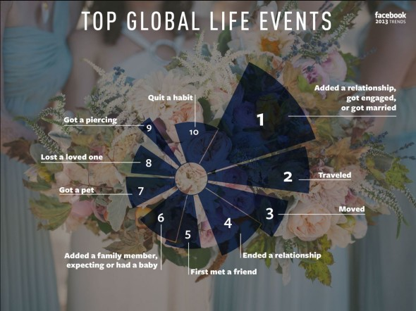 topglobalevents