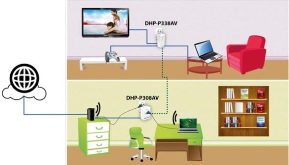 D-Link_DHP2