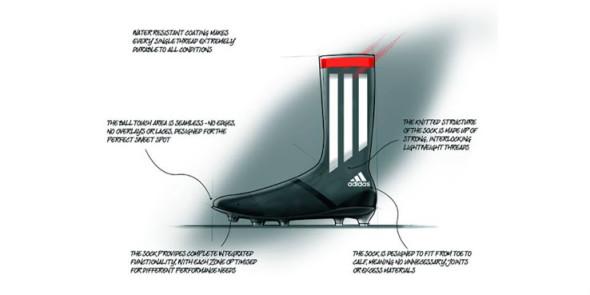 Adidas Primeknit FS (3)
