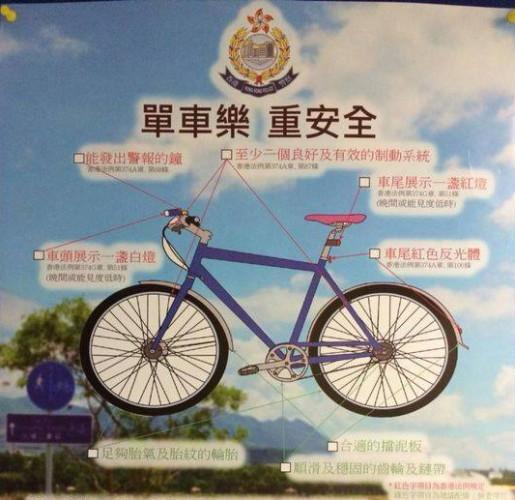 Unwire_Bike01