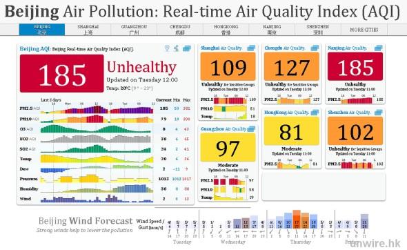 air_pollution_wm
