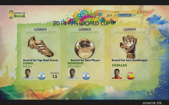 world cup award