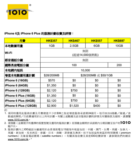 1010_iphone6