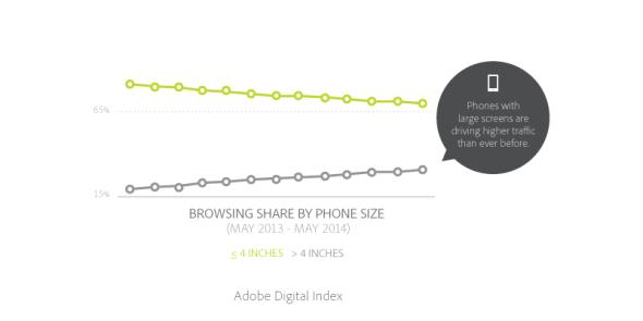 Mobile_ADI_Chart1