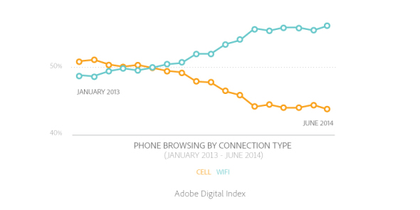 Mobile_ADI_Chart2