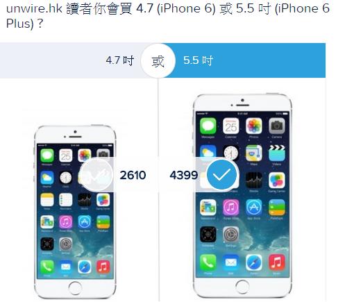 iphone6ch