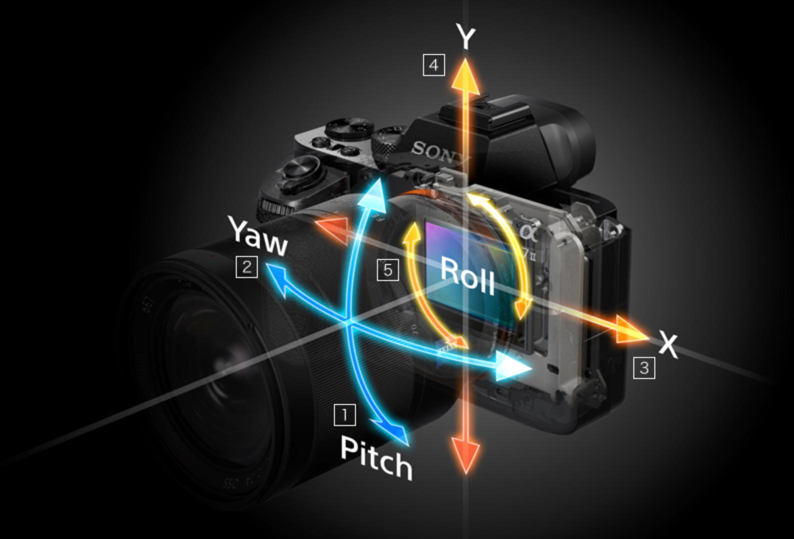 變得更完美!Sony 公佈 A7 II 全幅無反相機