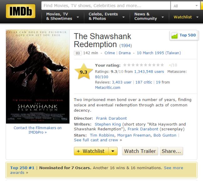 2014-12-22 13_21_48-The Shawshank Redemption (1994) - IMDb
