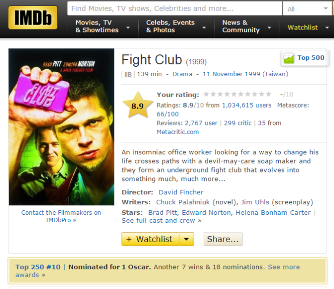 2014-12-22 13_22_12-Fight Club (1999) - IMDb