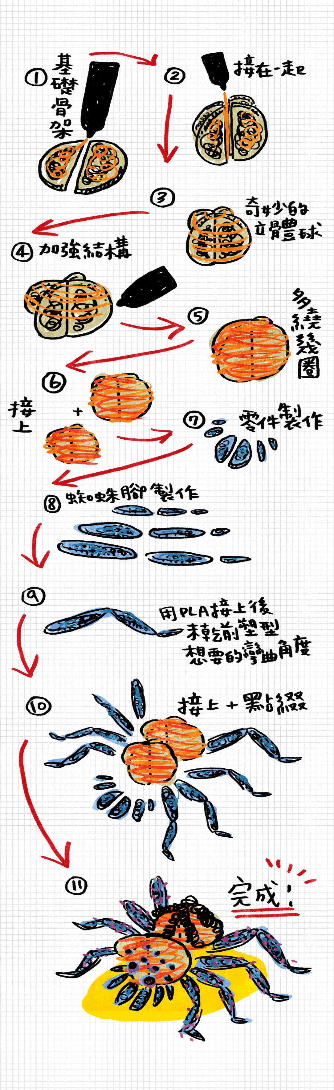 3dlie_yin_bi_zhi_zhu_jie_shuo_tu__0