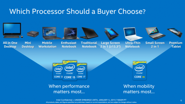 6911_03_intel-broadwell-5th-gen-core-processor-family-preview
