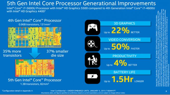 6911_05_intel-broadwell-5th-gen-core-processor-family-preview_full