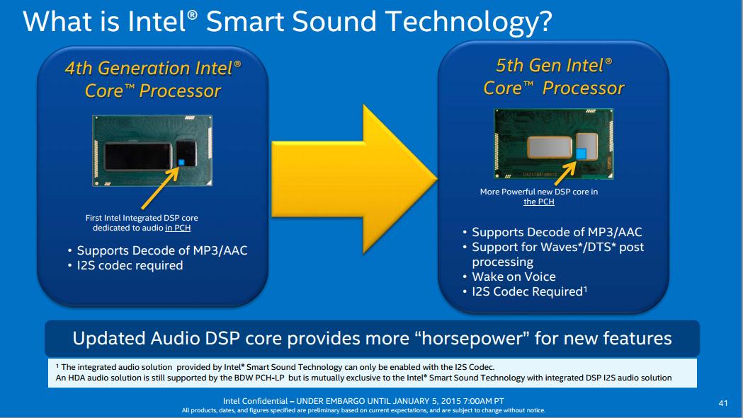 可能是 2015 MBP Retina 新 U ? 小編 講解 Intel BroadWell 處理器 5 大特點