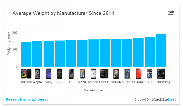 2015-02-04 15_59_24-The State of the Smartphone War in 8 Charts
