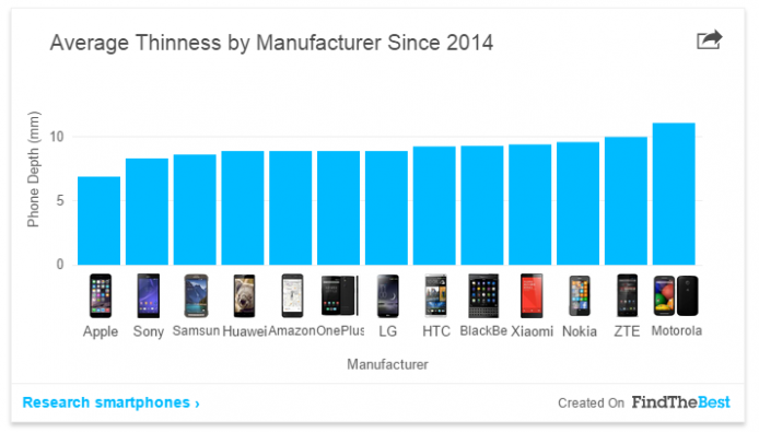 2015-02-04 15_59_37-The State of the Smartphone War in 8 Charts