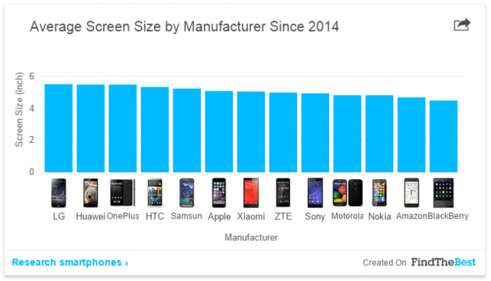 2015-02-04 15_59_44-The State of the Smartphone War in 8 Charts