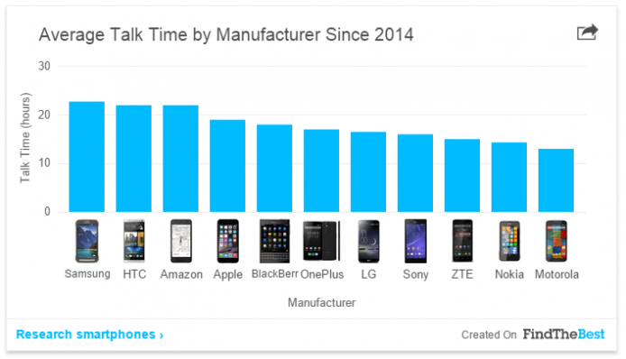 2015-02-04 15_59_51-The State of the Smartphone War in 8 Charts