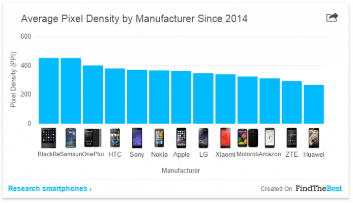 2015-02-04 15_59_58-The State of the Smartphone War in 8 Charts