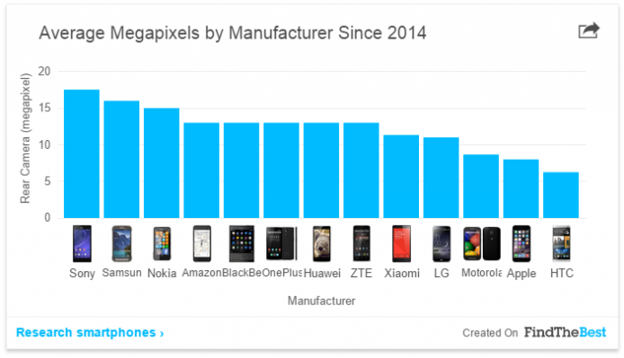 2015-02-04 16_00_06-The State of the Smartphone War in 8 Charts