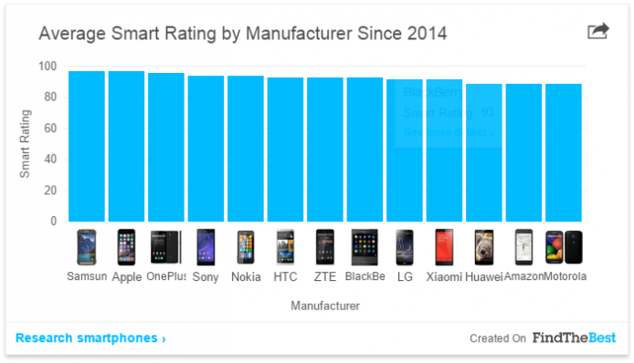 2015-02-04 16_00_20-The State of the Smartphone War in 8 Charts
