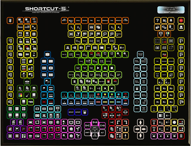 shortcutslightroom