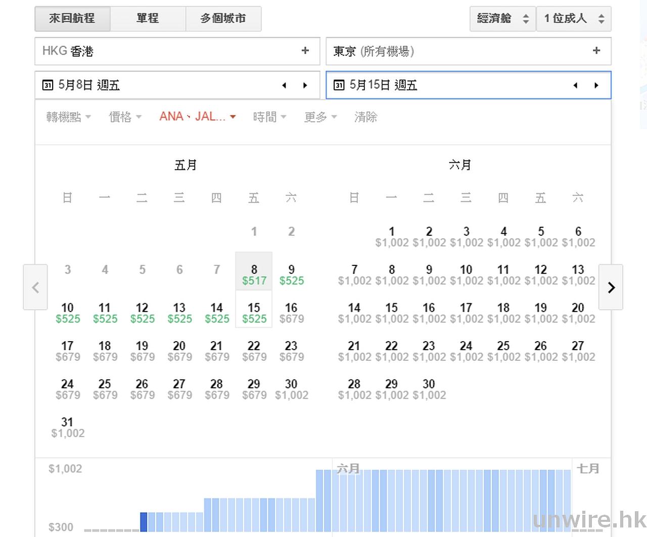 超快搵到最低價機票,3 招簡單用 Google Flight Search 航班搜尋