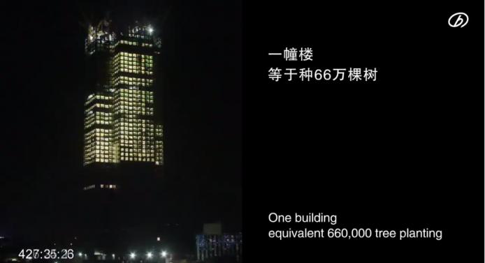 chinabuilding