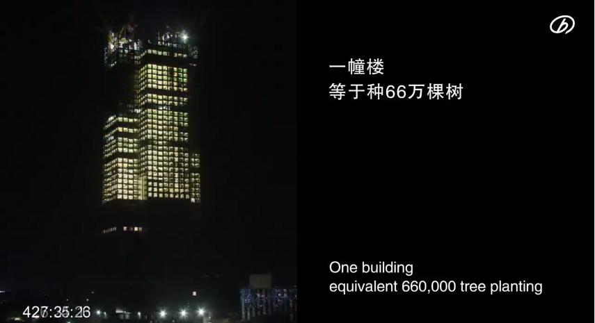 你敢住嗎?中國 19 日就起好的摩天大樓!!