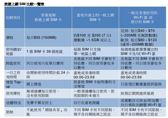 hkbn_comparison