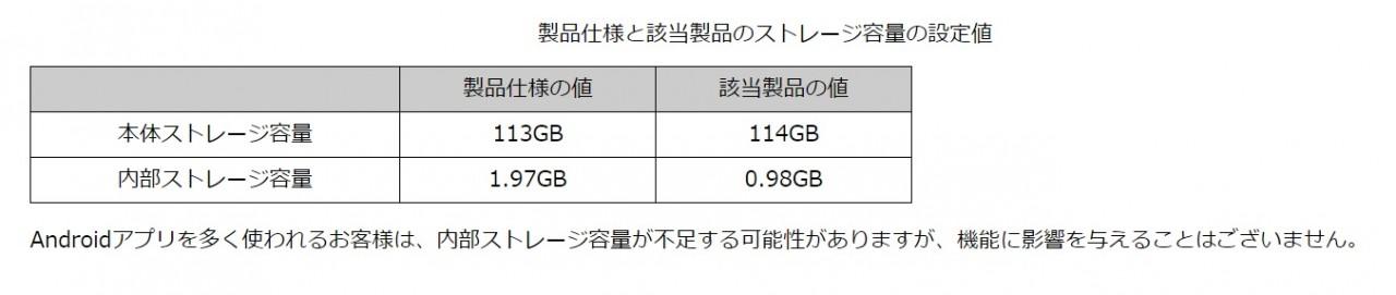 zx2-jp-storage-issue-3